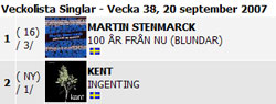 ingenting enters the charts at no 2
