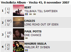 kent - tillbaka till samtiden no 1 for the 4th week